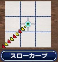 スローカーブ変化量1.jpg