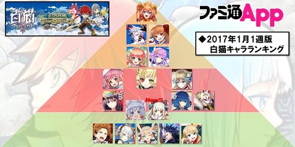 /theme/famitsu/shironeko/rank/rank_170107.jpg