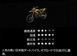 KuruhawaMotorsport450