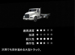 平床トラック