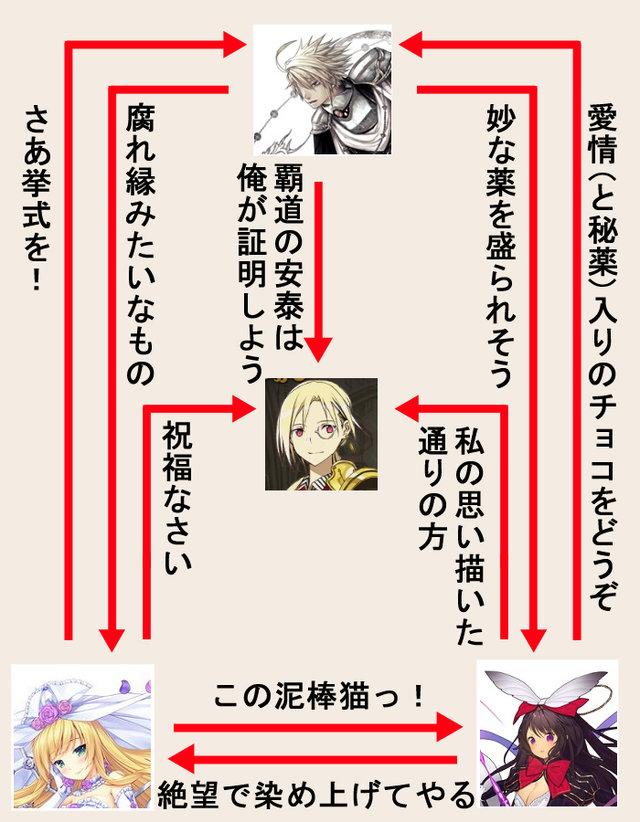 愛憎の三つ巴_華恋、純白型.jpg