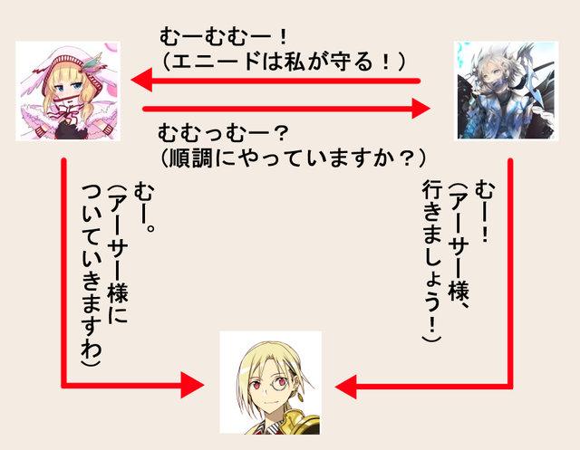 相関図_エニード&エレック_2.jpg