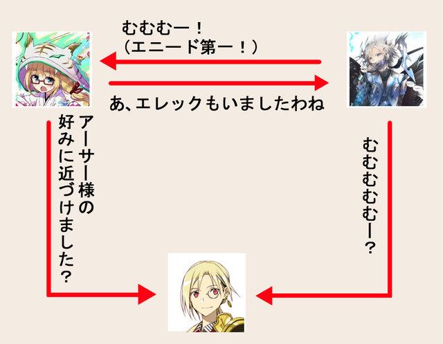 相関図_エニード&エレック_3.jpg