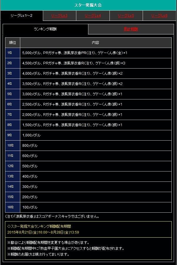 sランキング リーグ1