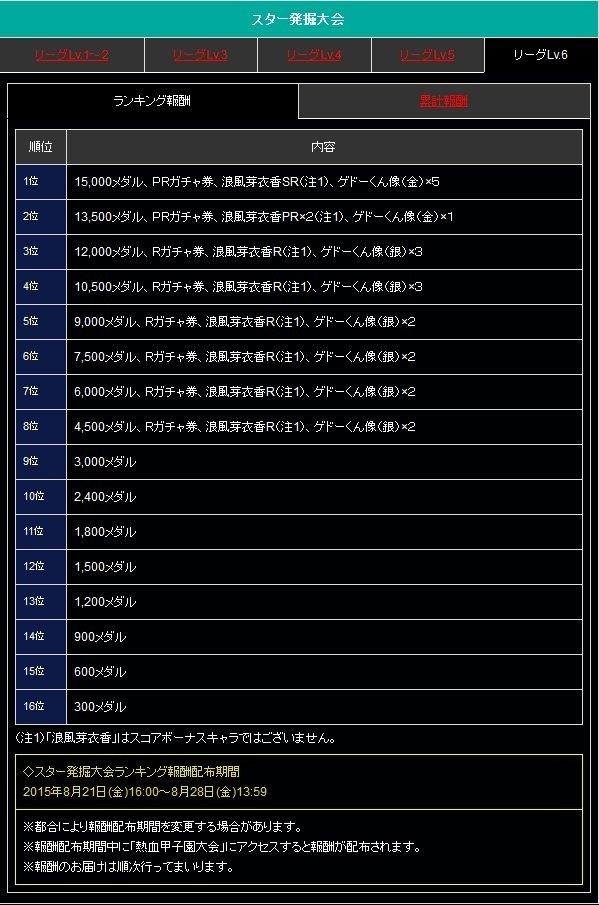 sランキング リーグ6