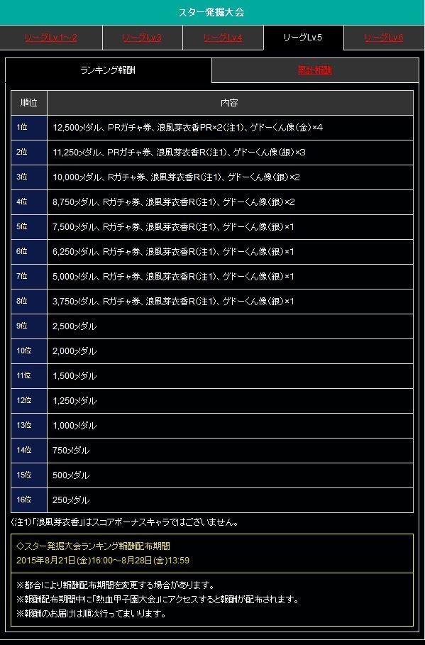 sランキング リーグ5