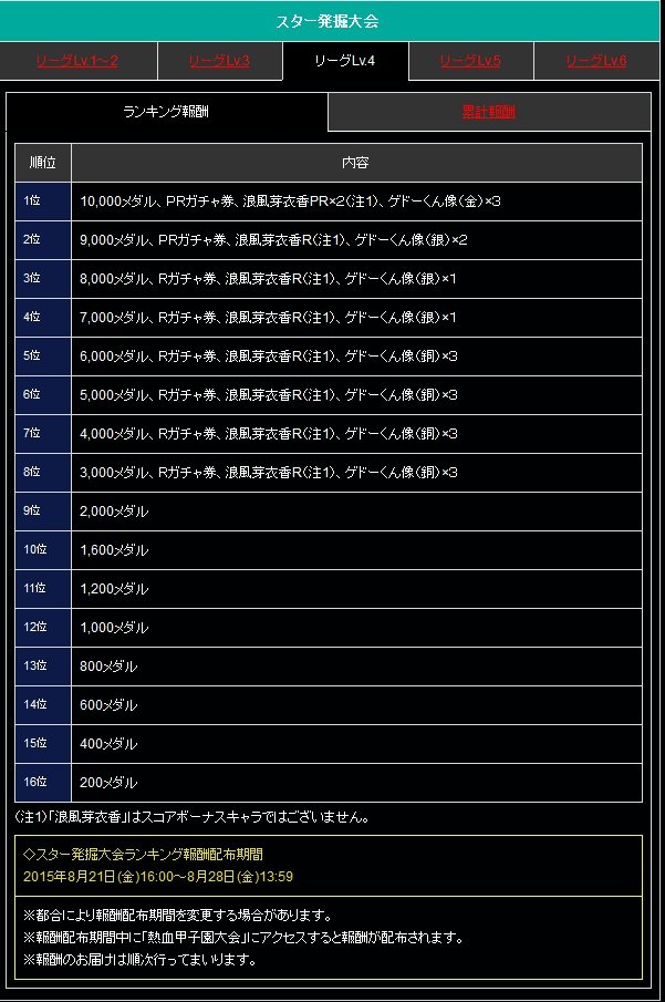 sランキング リーグ4