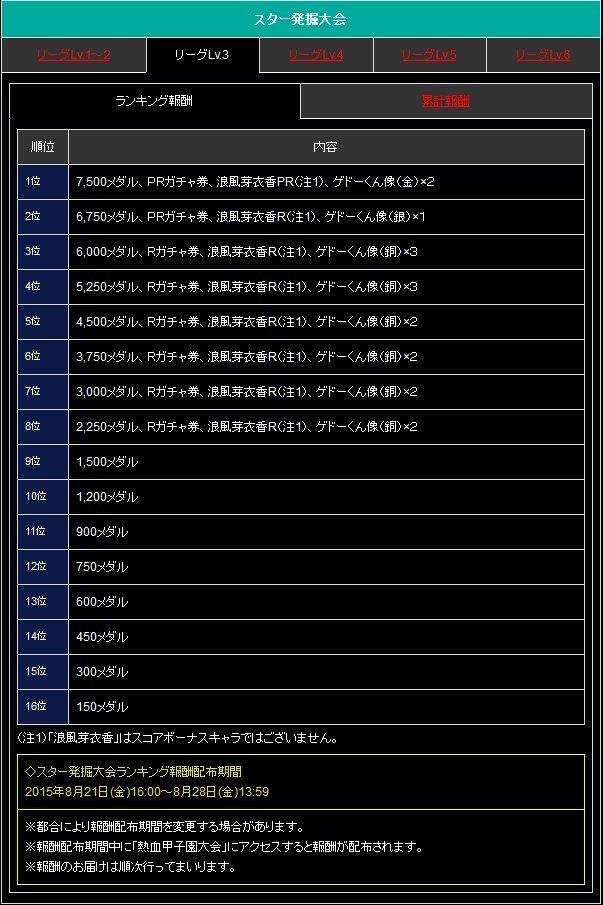 sランキング リーグ3
