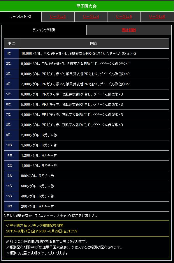 kランキング リーグ1