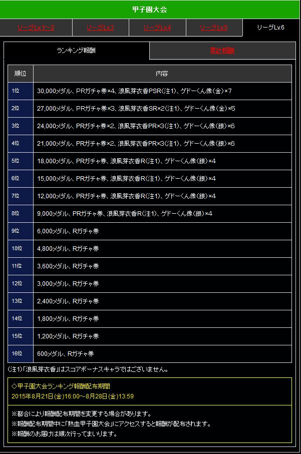 kランキング リーグ6
