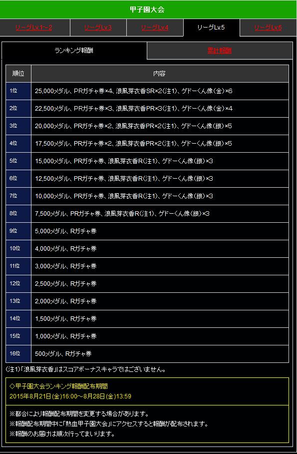 kランキング リーグ5