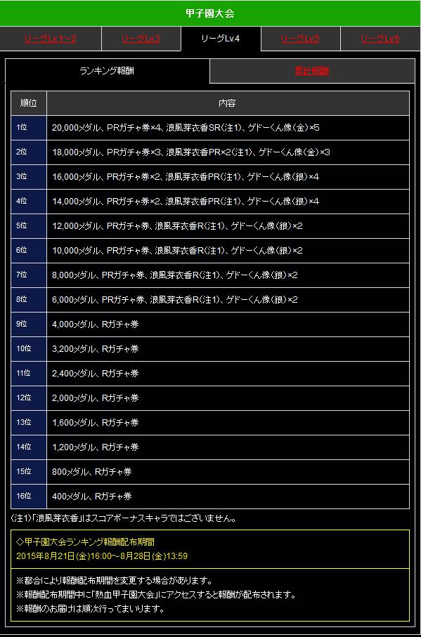 kランキング リーグ4