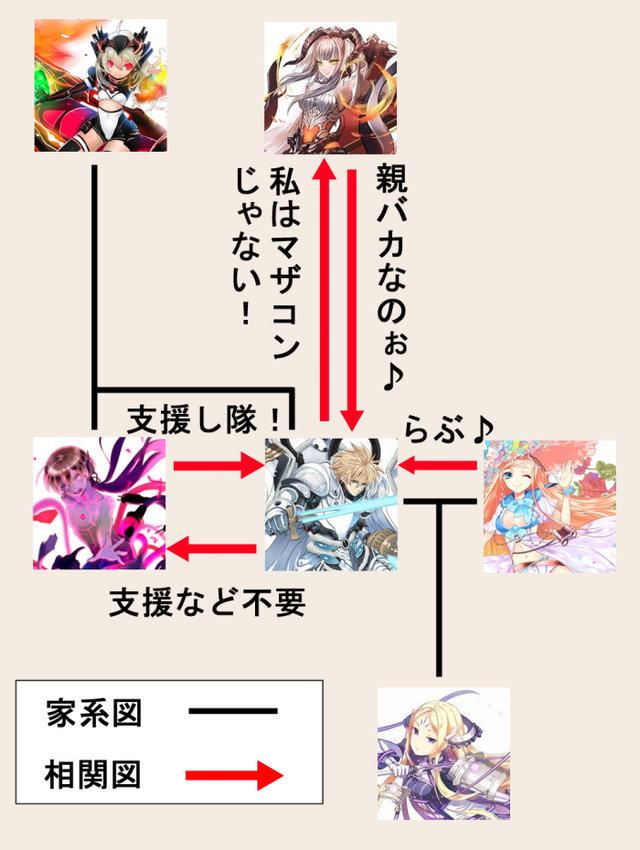 ランスロット_家系図&相関図.jpg