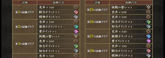 img_reward01