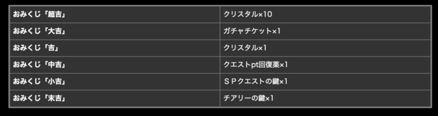 スクリーンショット 2016-01-08 0.10.50.png