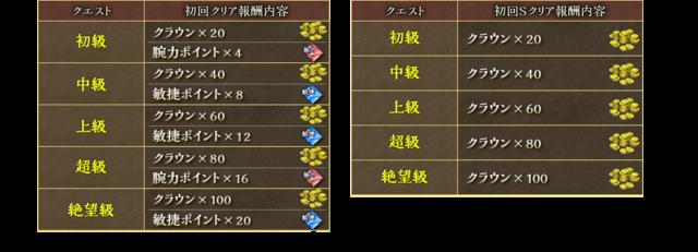 img_reward02