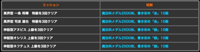 スクリーンショット 2016-01-15 18.57.39.png