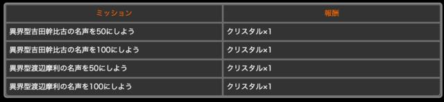 スクリーンショット 2016-01-15 19.03.53.png