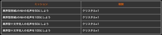 スクリーンショット 2016-01-15 19.04.02.png