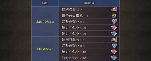 img_ranking02