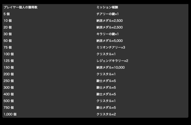 スクリーンショット 2016-07-06 17.09.33.png