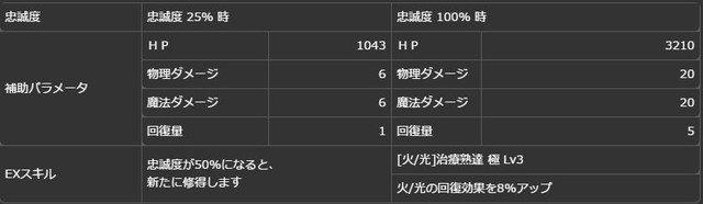 【真なる皇王】戴冠型コンスタンティン(富豪)ボーナス.jpg