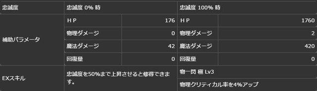【敲きの真髄】タムレイン(盗賊)a