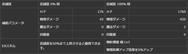 【敲きの真髄】タムレイン(傭兵)a