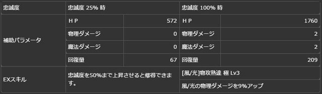 【軍師の才】軍装型スカアハa.jpg