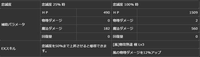【剛柔の一槍】軍装型ガレスa.jpg