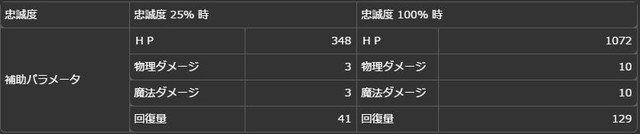 【悪食の邪竜】炎夏型リンドブルムa.jpg