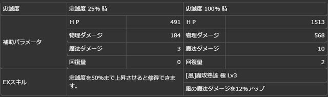 【水月の華】炎夏型_輝夜a.jpg