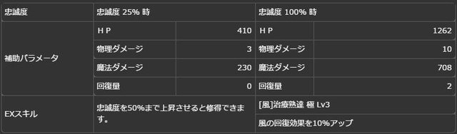 【天子魔】炎夏型_第六天魔王a