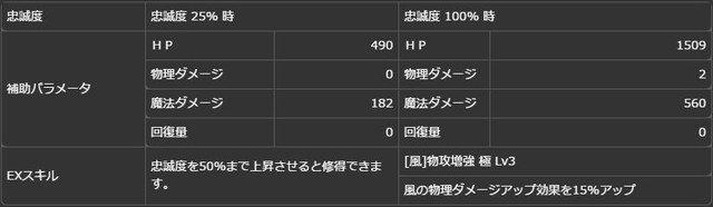 【剣の誓い】可憐型アーサー_剣術の城a.jpg