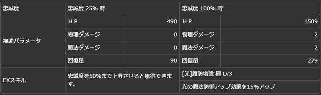 【天眼千慧】可憐型アーサー_魔法の派a.jpg