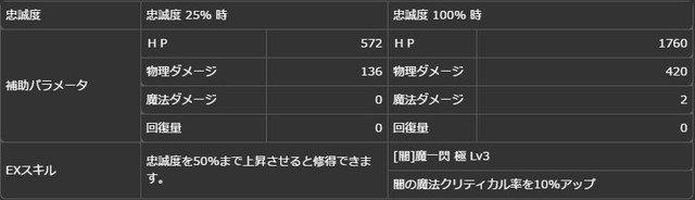 【覇者の剱】可憐型ガウェインa.jpg