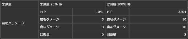 【魂の誓い】感謝型傭兵アーサーa.jpg