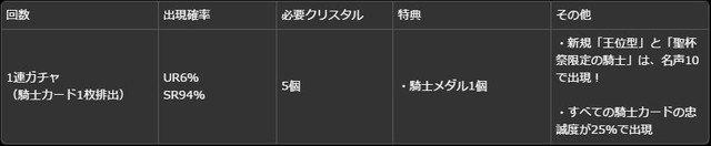 ガチャ詳細.jpg