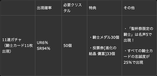 ガチャ詳細2