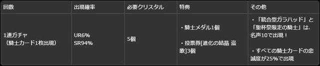 ガチャ詳細a.jpg