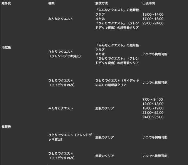スクリーンショット 2016-10-17 19.12.25