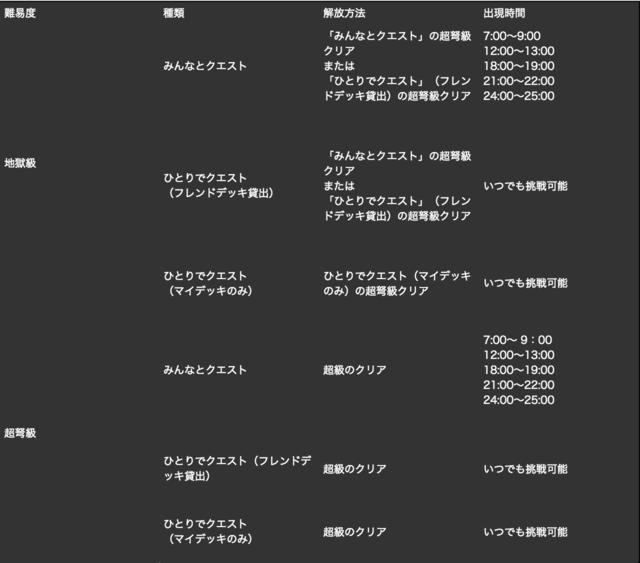 スクリーンショット 2016-10-31 16.44.17