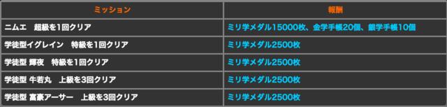 スクリーンショット 2016-10-31 16.44.59