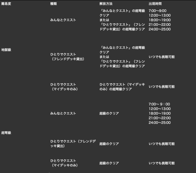 スクリーンショット 2016-11-15 19.24.48.png