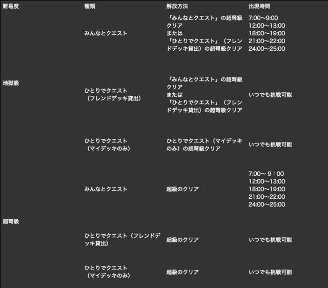 スクリーンショット 2016-11-30 17.57.11.png