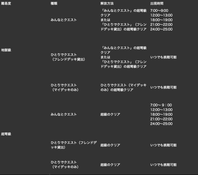 スクリーンショット 2016-12-15 20.13.50.png