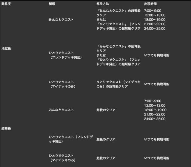 スクリーンショット 2017-01-16 15.48.38
