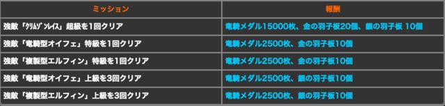 スクリーンショット 2017-01-16 16.21.24