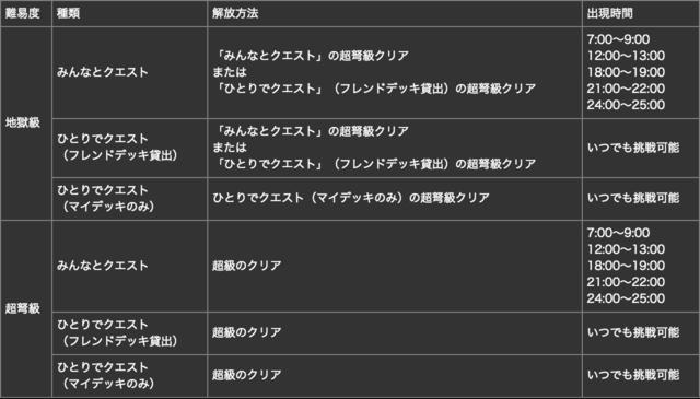 スクリーンショット 2017-01-31 17.20.25