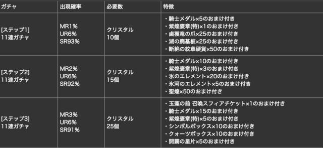 スクリーンショット 2017-02-15 17.12.07.png